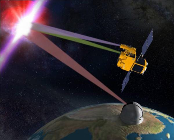 L'analyse conjointe de la lumière récoltée par les instruments au sol et dans l'espace, permettra de déterminer l'origine du sursaut.