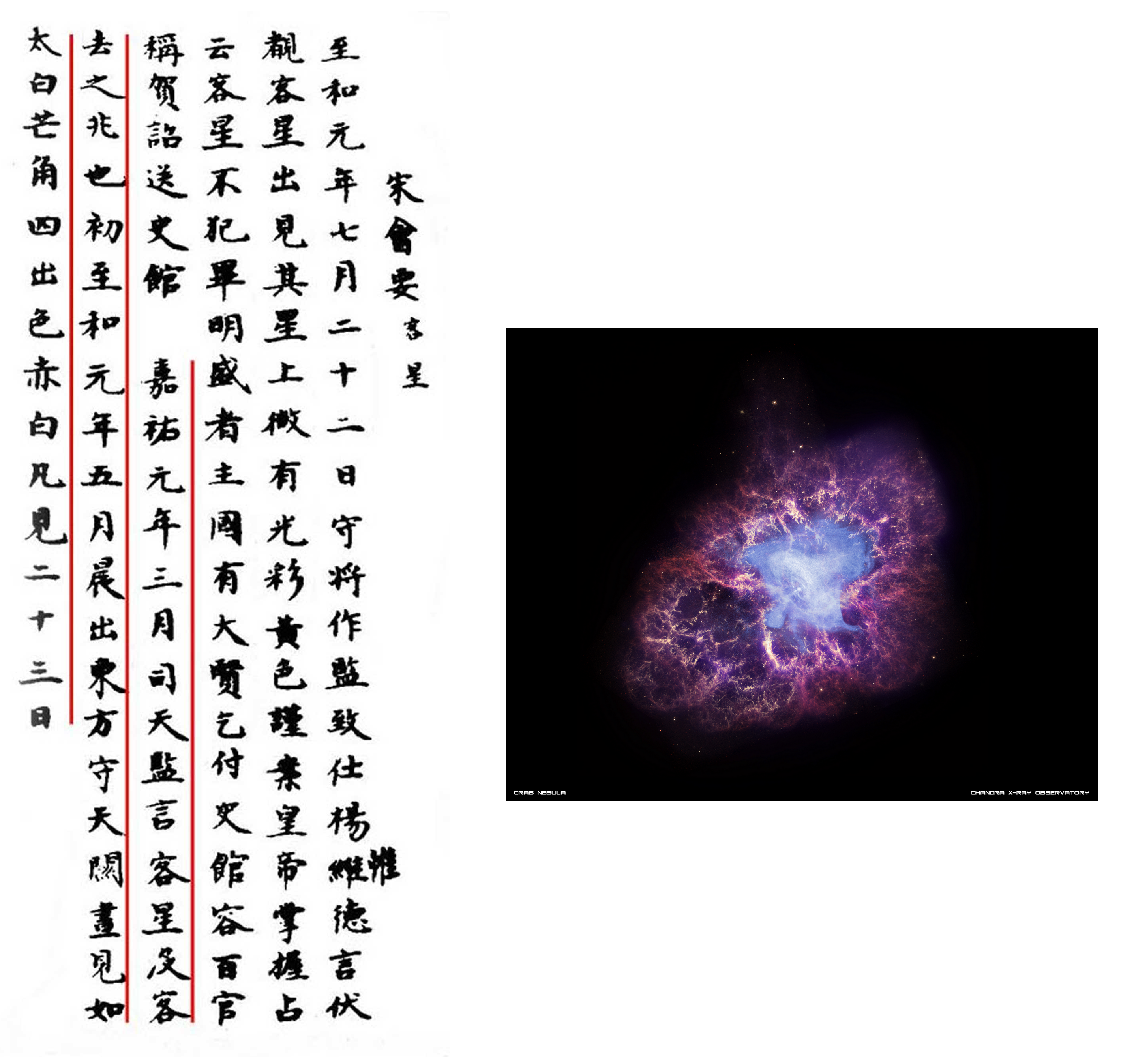 One of the accounts of the Song dynasty describing the appearance of the Crab supernova