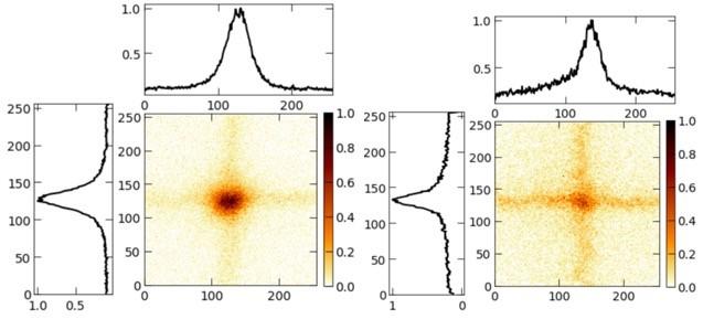 A gauche : PSF obtenue avec une source C-K (0,28 keV). A droite : PSF obtenue avec une source Ge-K (9,88 keV).