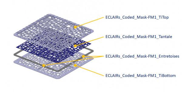 Pièces composant le masque et correspondance avec les différents fichiers à télécharger.